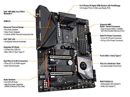 Build My PC, PC Builder, Gigabyte X570 AORUS PRO