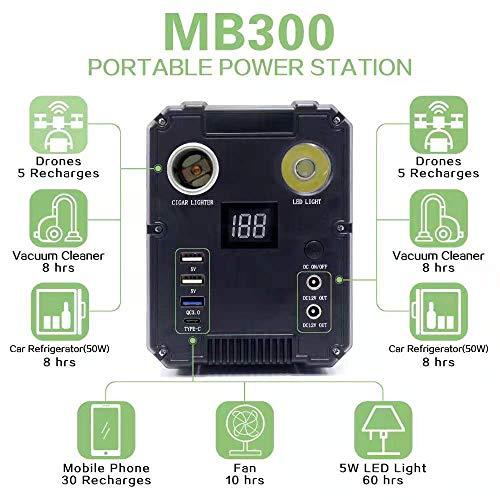 PAKATU 300W Portable Generator, 60000mAh Power Supply Station Camping Generator, Backup Battery Pack.110V AC Outlet. 12V DC Output,LED Flashlight, Type-C, Great for Camping, Emergency,RV Uncategorized