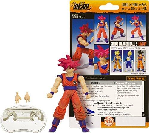 Super Saiyan God Goku: ~3.2