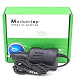 Mackertop® Car Charger 12V 2A for Microsoft Surface RT Surface Pro 1 and Surface 2 1512 Charger
