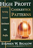 High Profit Candlestick Patterns