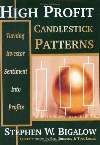 (High Profit Candlestick Patterns)