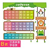 Yingealy Decorate Your Home Cartoon Bedroom high-Tailored to fit snugly Against The Wall in Early Learning, Teaching English Letter Decals,Cartoon Height Stickers (Color : Chinese Pinyin Table)