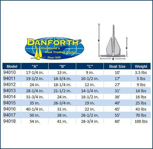 Danforth Standard Galvanized Boat Fluke Anchor Model 40S