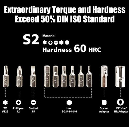 Fabric 8 Function Bike Multi-Tool Hex 2 3 4 5 6mm T25 Torx Phillips #2 Slotted 5
