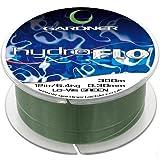 Gardner Tackle Hydro-Flo
