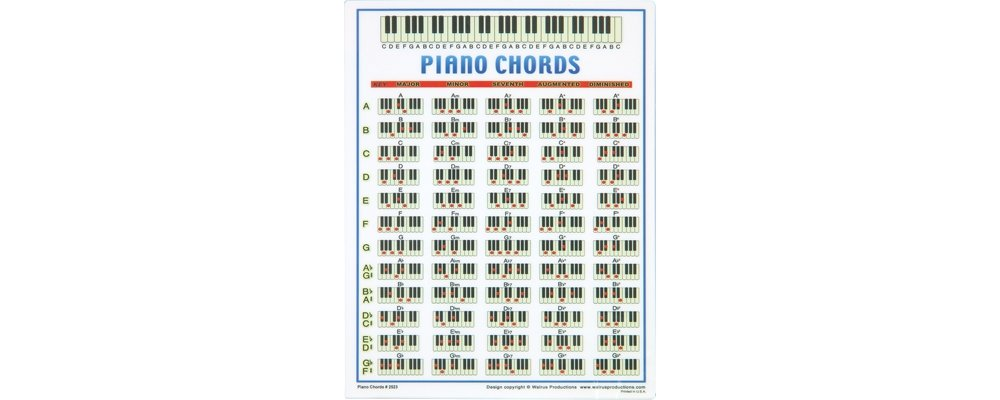 Amazon Walrus Productions Piano Chord Mini Chart Prints