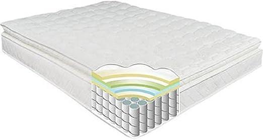 Amazon Com Slumber 1 Dream Pillow Top Mattress 10 Inch