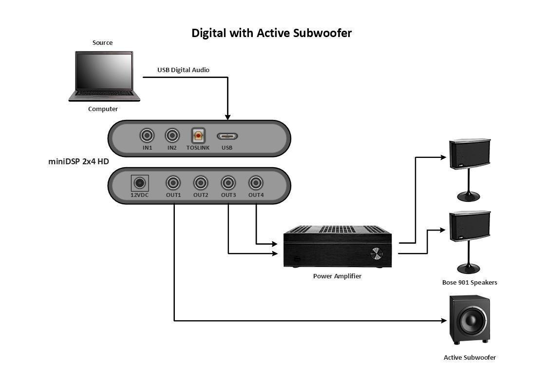 Minidsp 2x4 Hd Musical Instruments Using Bose 901 Equalizer Wiring Diagram