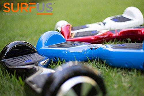 SURFUS 6.5