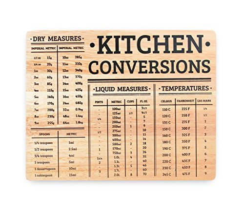 - Cutting Boards for Kitchen, Natural Rubber Wood Finishing Butcher Block Board for Chopping - Meat, Fish, Poultry, Vegetables, Fruit, Cheese, Herbs. (Kitchen Conversions)