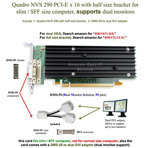 Epic IT Service - Quadro NVS 290 low profile card (half size bracket, DMS-59 to dual DVI adapter) Dell Dvi Adapter Card