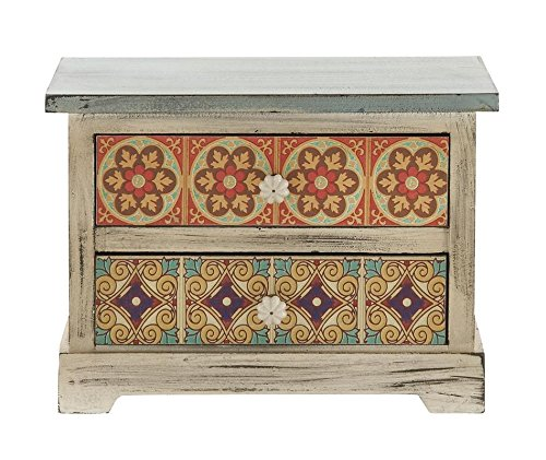 Review Of Deco 79 56651 Wood & Canvas Accent Chest