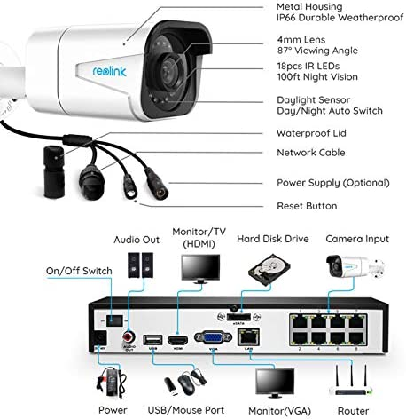 Reolink 4k Poe Security Camera System 4pcs Wired 8mp Outdoor Poe Ip Cameras H 265 8mp 8 Channel Nvr With 2tb Hdd Video Surveillance System For 24 7 Recording Rlk8 800b4 Amazon Sg Home Improvement