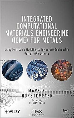 amazon com integrated computational materials engineering icme rh amazon com IEEE ICME TMS ICME