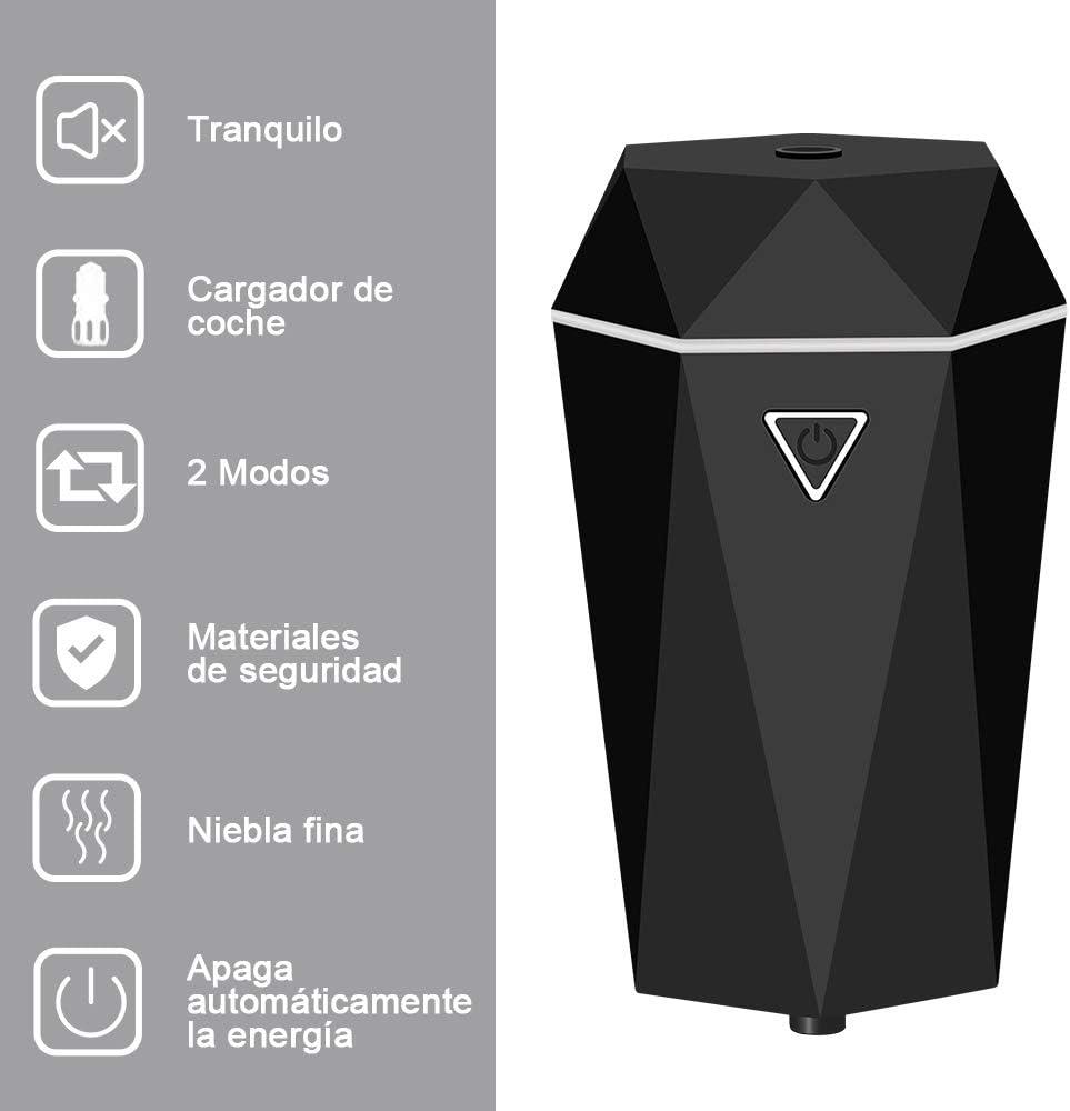 Amazon.es: Rovtop Humidificador Coche - Ambientador Coche ...