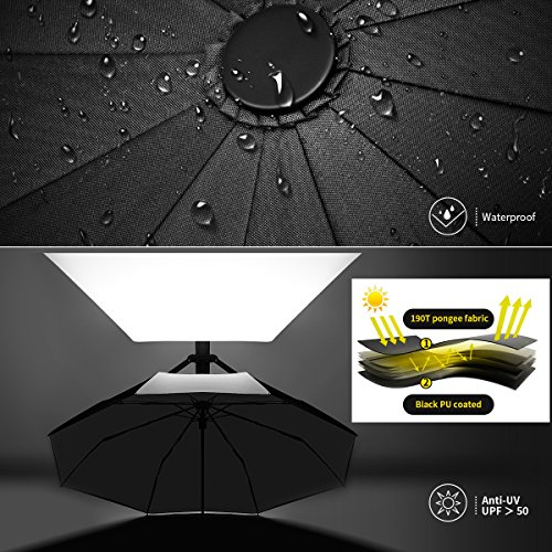 12 Ribs Travel Umbrella Windproof-Compact Umbrella with Auto Open/Close- Simplified Design Umbrella for Men&Women Ruxy Humy (Black) by Ruxy Humy (Image #4)