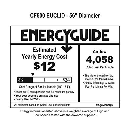 Emerson CF500ORB 56'' Euclid Ceiling Fan, Oil Rubbed Bronze