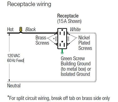 lutron scr 15 si satin colors 15a electrical socket duplex rh amazon com