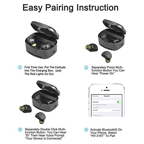 83323400cf5 Soundmoov 316T Mini Wireless Earbuds with Charging Box - Black: Amazon.ca:  Cell Phones & Accessories