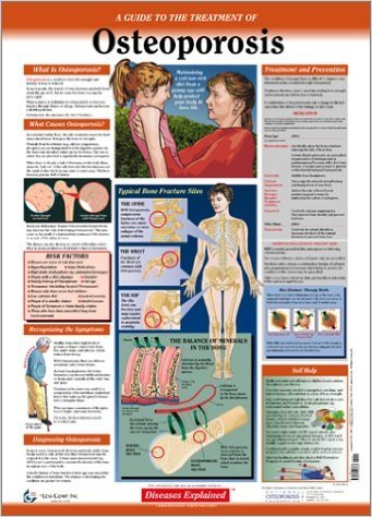 Osteoporosis Poster (Best Magnesium For Osteoporosis)