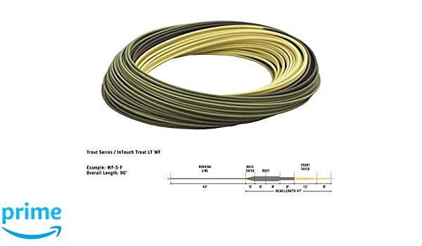 RIO TROUT LT IN TOUCH INTOUCH NEW WF-3-F 3 WEIGHT FORWARD FLOATING FLY LINE