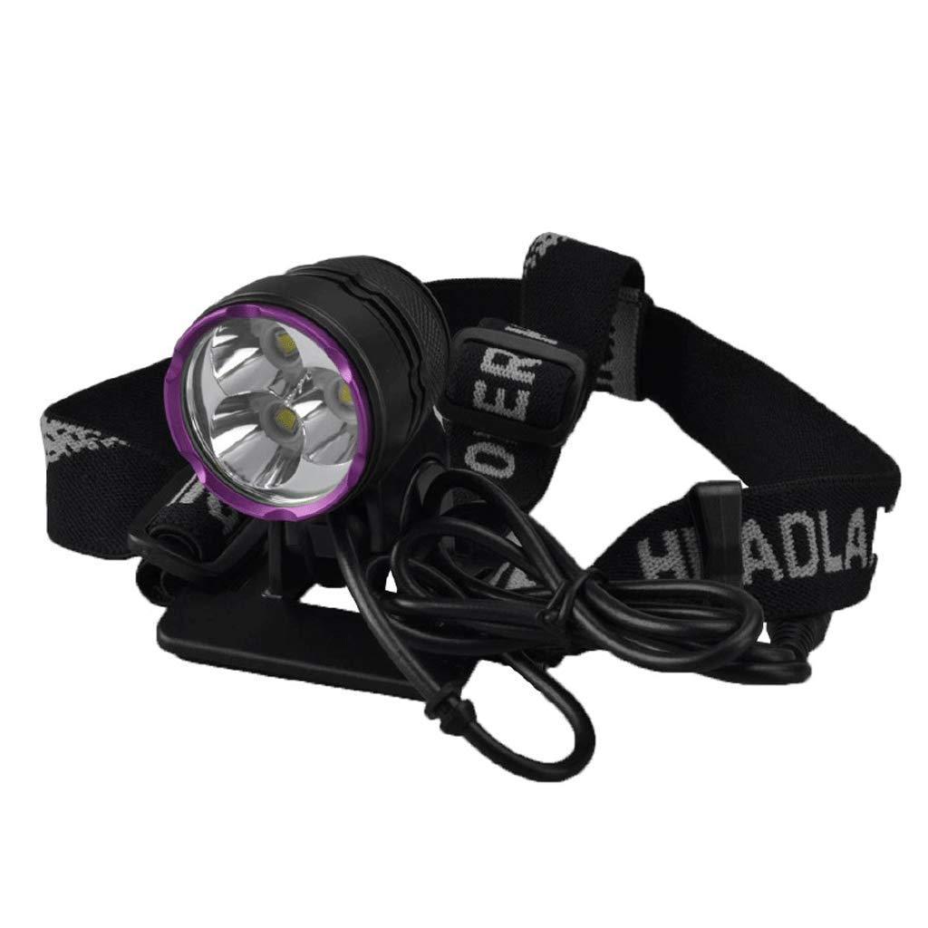 Angel Lampe, Nachtlicht Suchscheinwerfer Scheinwerfer LCD Camping Patrol Taschenlampe Quelle Zoom High Power