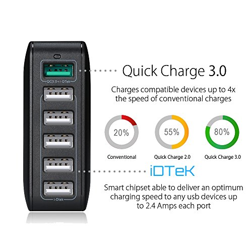 noot products 60W 6-Port USB Charger with Quick Charge 3.0 and i-DTek Technology Desktop Wall Multi Port Hub Fast Charging Station for iPhone/iPad/Samsung Galaxy/Nexus/Google Pixel/Motorola/LG