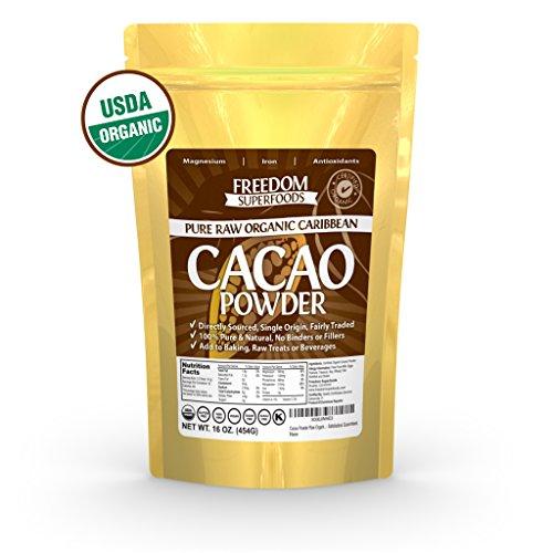 Cocoa powder origin