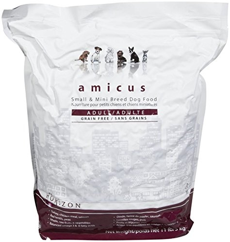Amicus Dog Food Price