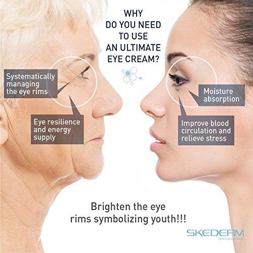 Skederm Ultimate Eye Cream With Energizing RetinolAntarcticine 05 Fl Oz