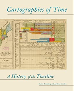 Top English Essays Cartographies Of Time A History Of The Timeline Where Is A Thesis Statement In An Essay also High School Dropouts Essay The Thief Of Time Philosophical Essays On Procrastination  Business Ethics Essays
