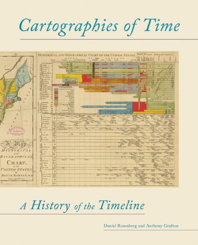 Cartographies of Time: A History of the Timeline