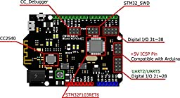 Bluno M3 - A STM32 ARM With Bluetooth 4.0 (Arduino Compatible)/ Bluno M3 Inherits Most Common Bluno Features Such As Bluetooth Connectivity Bluetooth Wireless Programming And Mobile Phone Controlling