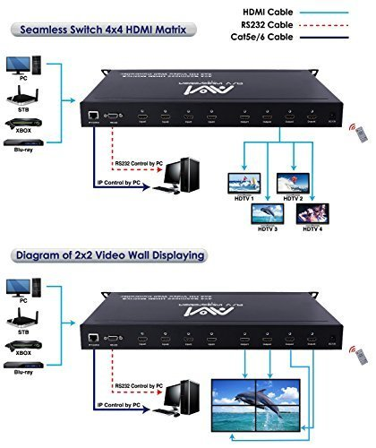 A/v Matrix Switcher (AVISHOP ProAV Series Seamless 4x4 HDMI Matrix Switch HDMI Matrix Selector Switcher with Four Picture Multi view 2x2 Video Display Wall Controller)
