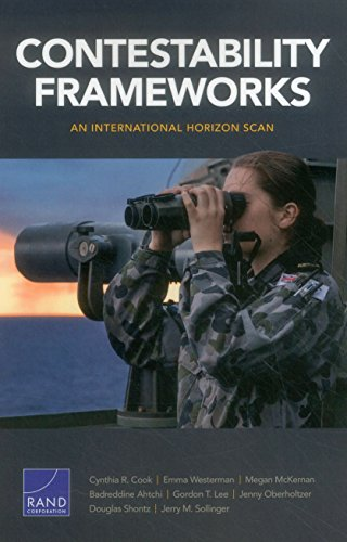 Contestability Frameworks: An International Horizon Scan