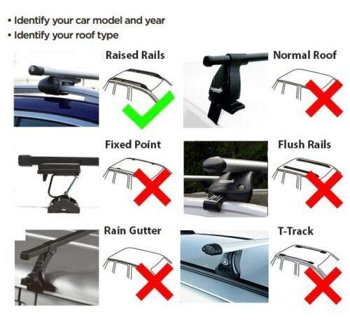 Summit SUM-002 Roof Bar to Fit Cars with Running Rails Aluminium 1.2m