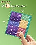 KYONANO Keto Cheat Sheet Magnets 12 Pcs - Keto Diet