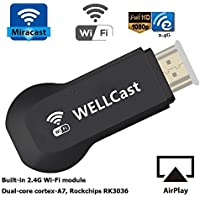 SaferCCTV(TM)Miracast Dongle - 2.4G Wireless HDMI Display Adapter, 1080P HDMI USB TV Stick - Miracast Dongle for iPhone iPad Andorid Smart Window Devices