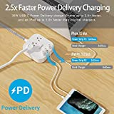USB C Power Strip, 45W Power Delivery Charger with
