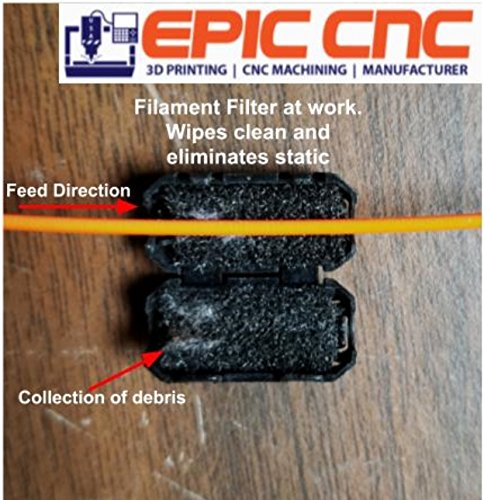 EPIC CNC USA Extends Nozzle and more reliable 3d printing 2 Filters Filament Filters - 1.75MM