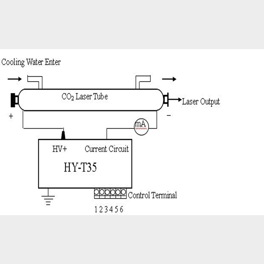 How To Decipher The Wiring Schematic Of A 110220v T35 Diagram Libraries Diagrams Schemacloudray Co2 Laser Power Supply 35w 40w 110v 220v Hy