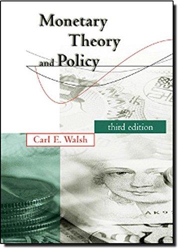 Monetary Theory+Policy
