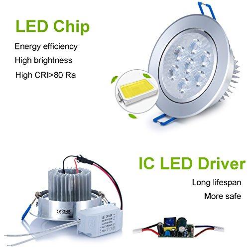 ... 7W Transformador Incluido Impermeable Luz de Techo Downlight Projector Blanco Cálido 2800K 660LM AC 85-265V Ángulo de haz 30° Bombilla LED Bajo Consumo ...