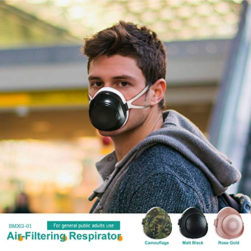 EPActive Fresh Air Purifying Mask N95/N99 Anti-Pollution Respirator with Active Fan for Prevention of PM 2.5, Odor, Dust, Smoke, Pollen, Mold, Allergen, Bacteria (Adult Medium, Camouflage) by CyberTech (Image #3)