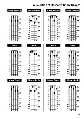 Amazon.Com: The Octave Mandolin Chord Bible: Gdae Standard Tuning