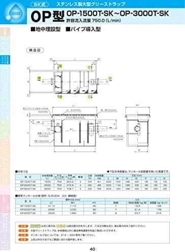 OP型 OP1500T-SK 耐荷重蓋仕様セット(マンホール枠:ステンレス/蓋:SS400) T-2