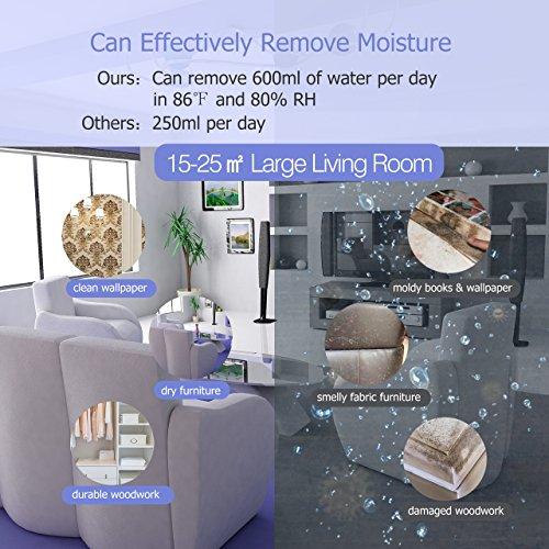 -[ Dehumidifier, VicTsing 2000ml Compact Whisper-quiet Dehumidifier, Multi-mode Air Dryer Moisture