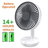 TriPole Desk Fan 4000mAh Battery Operated Fan for 14 Hours Portable Table Fan Small USB Powered Mini Fan 5 Speed Adjustable 90° Tiltable Quiet Personal Fan for Home Office Outdoor Camping Picnic White