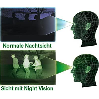 EyeClops Night Vision Infrared Stealth Goggles: Toys & Games